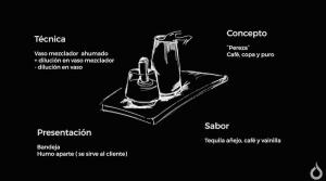 dash-javier-caballero-the-end-ahumado